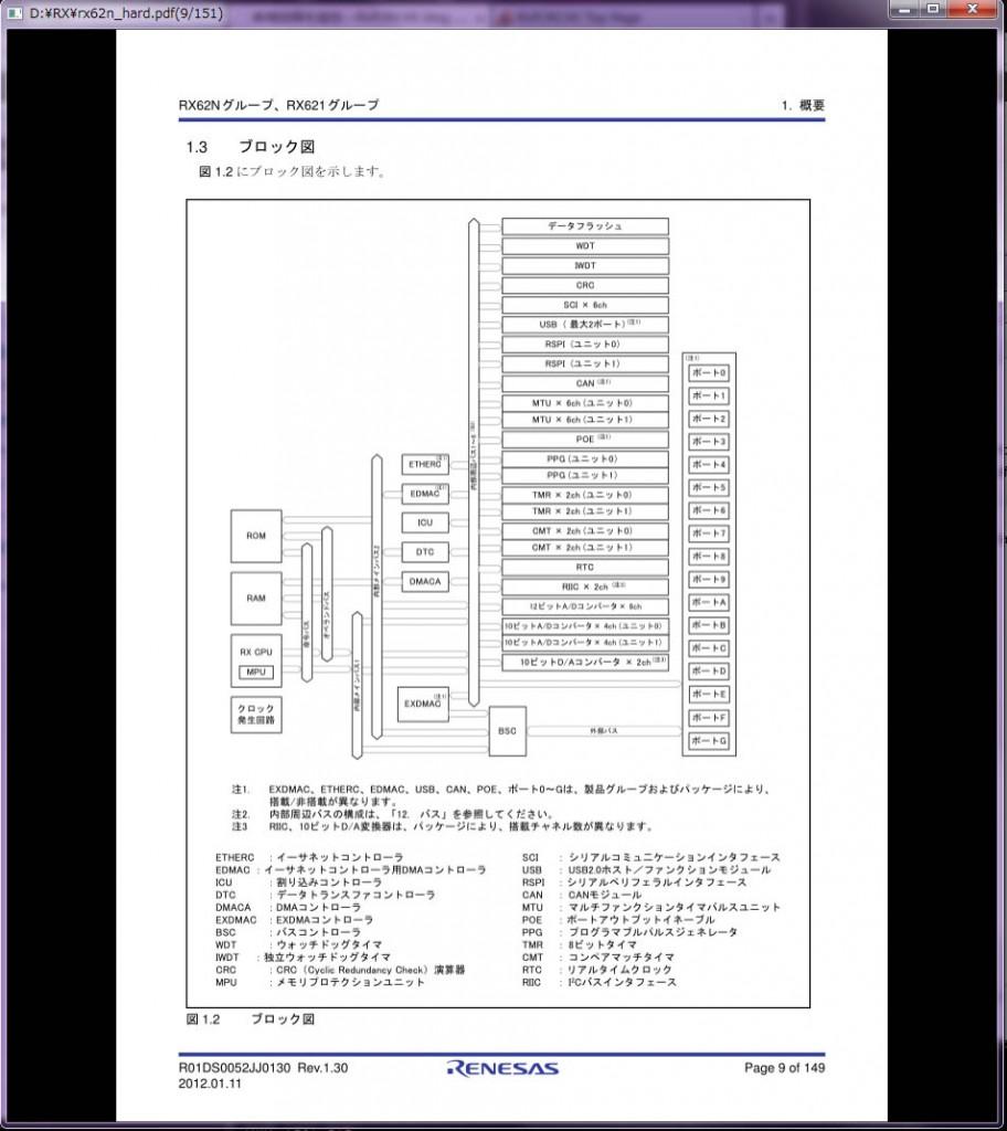 PDF_test2